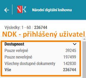 NDK- filtr Dostupnost